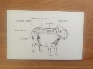 Hawksmoor business card